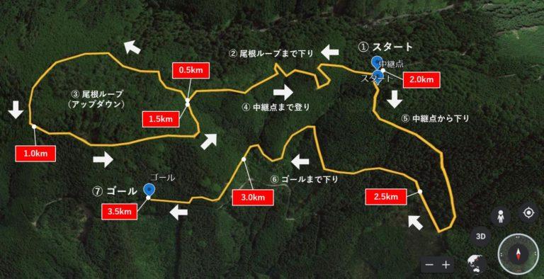 2020秋冬コースイメージ図3
